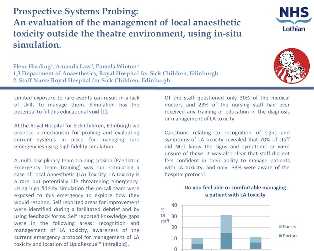 Prospective Systems Probing